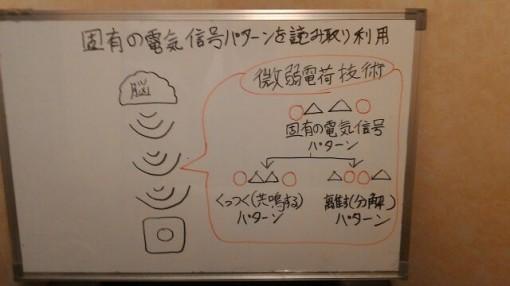 固定の電気信号パターンを読み込み利用